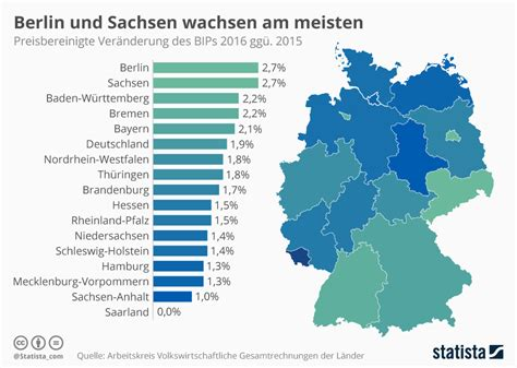 These are the German regions where the economy is really