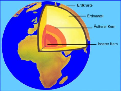 """Summary of Course """"Geothermal Energy"""", SS 2009"""