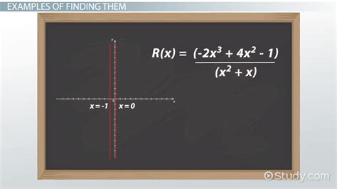 Rational Function: Definition, Equation & Examples - Video