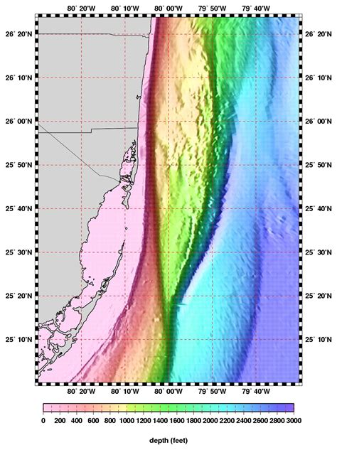South Florida Outreach: Bathymetry