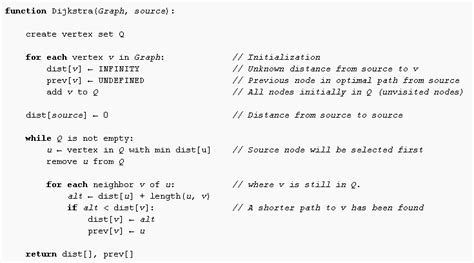 Calculate shortest paths in Java by implementing Dijkstra