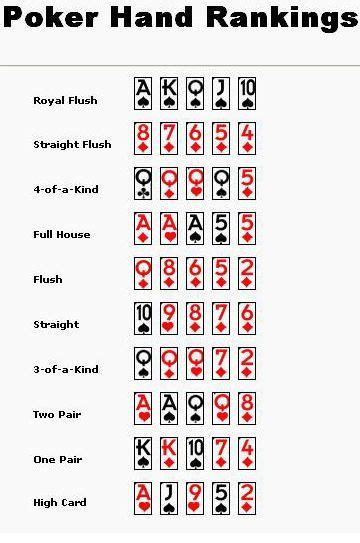 Poker Hand Meanings Explained | List of Poker Hands and