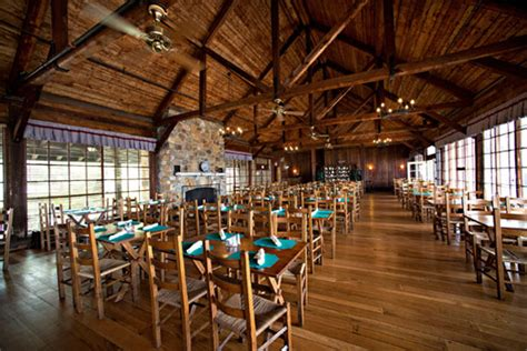 Lodging, Restaurants, and Other Facilities - Shenandoah